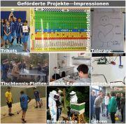 Collage-Forderprojekte